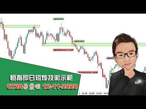 恒指即日短炒技術示範 12-11-2020 - SignalTom投資迷你大學