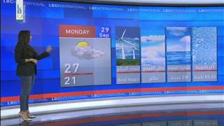 LBCI Weather Forecast - September 28, 2014