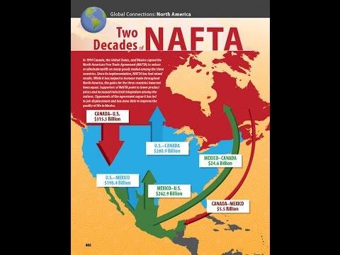 TRUMP NAFTA WHAT IT'S BACK???