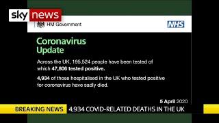 621 people die of coronavirus in the UK