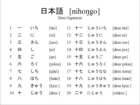 Japanese Numbers 1-20 (Native and Sino-Japanese) - YouTube