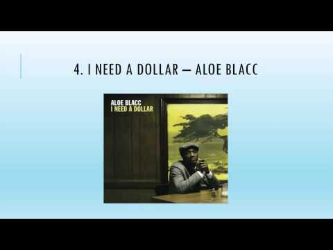 Top 10 Songs About Money