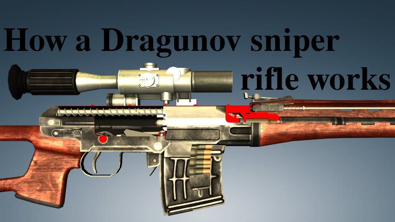 How a Dragunov sniper rifle works