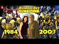 RootBux.com - Bumblebee Movie Timeline In Transformers Films (Chronological Order)
