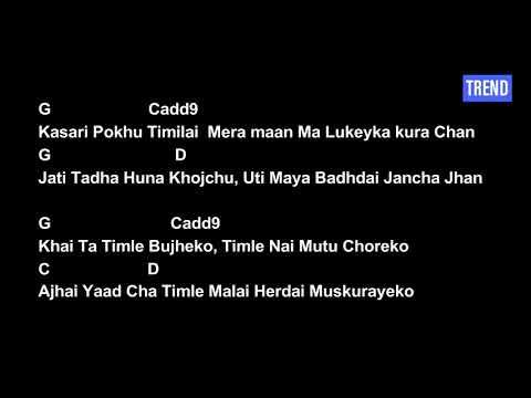 Kasari Bhanu by Swoopna Suman(Chords & Lyrics)