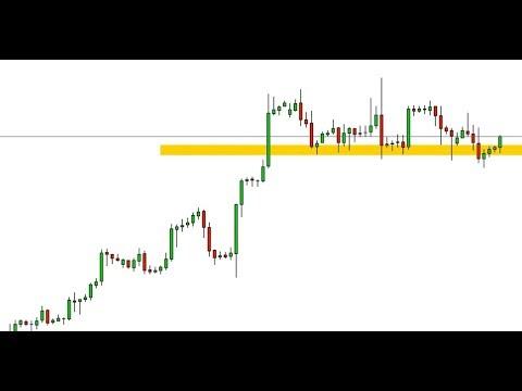 5 Teknik Trading Paling Banyak Dipakai di Dunia