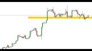 Teknik Paling Mudah Untuk Profit Dalam Forex Trading