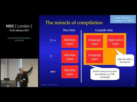 The C++ Type System is your Friend - Hubert Matthews