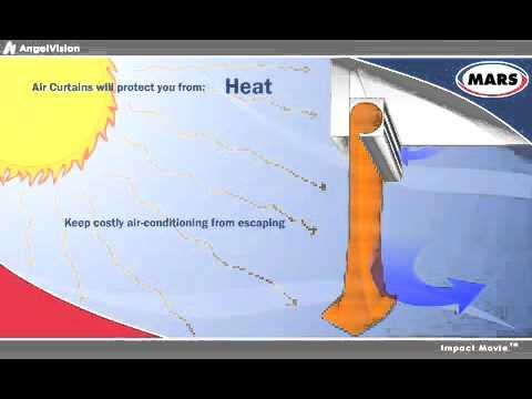 Curtains Ideas air curtain brands : MARS Air Doors & Air Curtains www.AirDoorDistributors.com.wmv ...