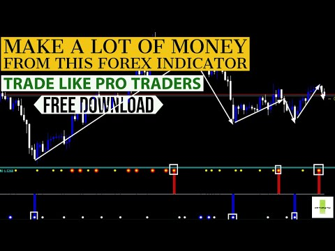 make-a-lot-of-money-from-this-forex-indicator🔥-trade-like-pro-traders🔥-mt4-🔥-free-download-2020🔥🔥🔥