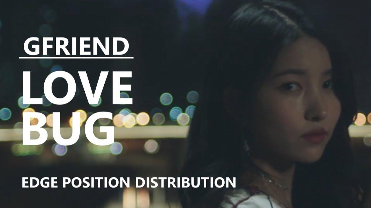 Gfriend Love Bug Edge Position Distribution Chords