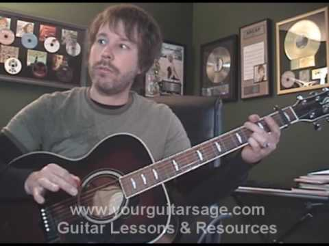 Guitar Lessons - Viva La Vida by Coldplay - cover chords lesson Beginners Acoustic songs