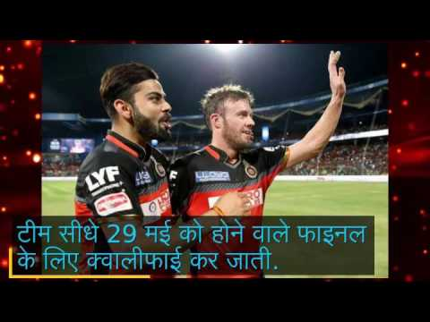 IPL 9: When Virat Kohli got angry!