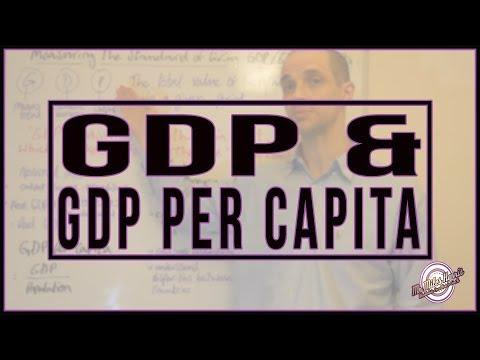 2  GDP GDP per capita
