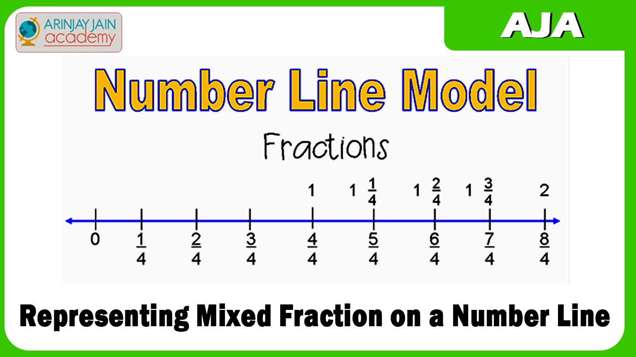 1060.Representing Mixed Fraction on a Number Line - YouTube