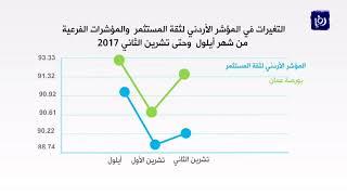 منتدى الاستراتيجيات: ارتفاع مؤشر ثقة المستثمر في تشرين الثاني الماضي