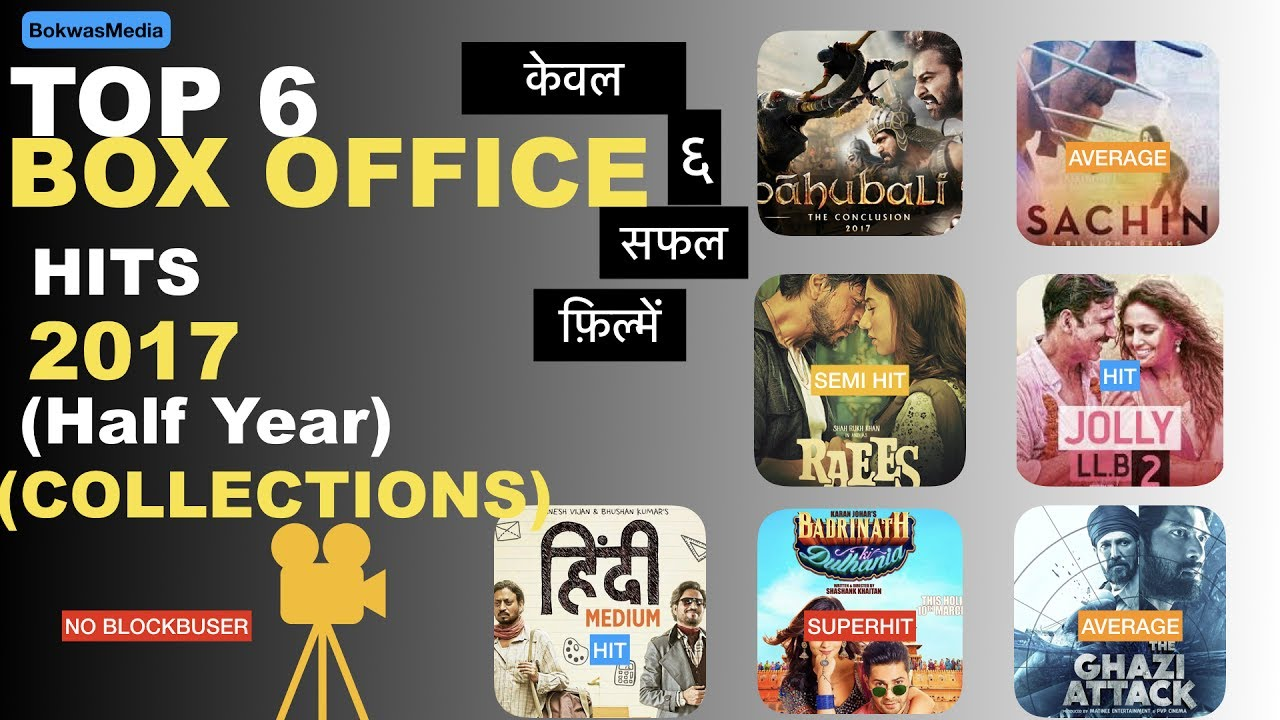 Bollywood box office 2017 infographics of box office - Bollywood box office collection this week ...