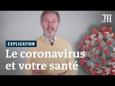 Coronavirus et Covid19: quels risques pour votre santé ?