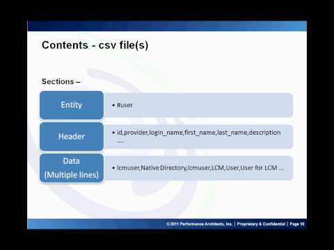 Using LCM Command Line Utility to Import/Export Security from Oracle EPM Shared Services
