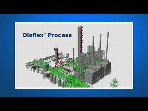UOP Oleflex™ Process
