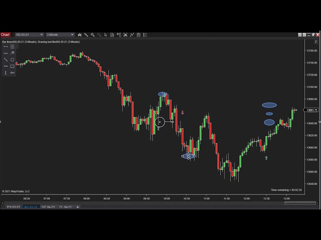 021721 -- Daily Market Review ES GC CL NQ - Live Futures Trading Call Room