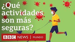 Coronavirus: qué actividades son más seguras y cuáles son más riesgosas | BBC Mundo