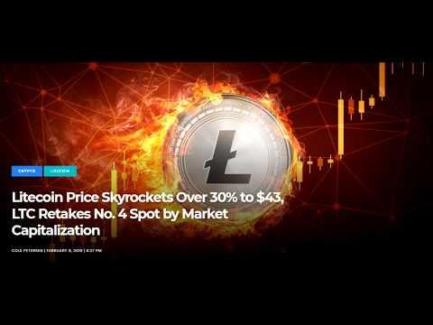 Litecoin LTC Что дальше? Почему выросла цена? Прогноз Анализ Шорт или Лонг