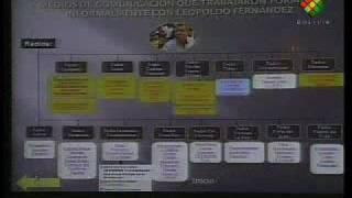 Bolivia: Pruebas de CORRUPCIÓN de MEDIOS de PRENSA y PERIODISTAS en Pando - 2/4