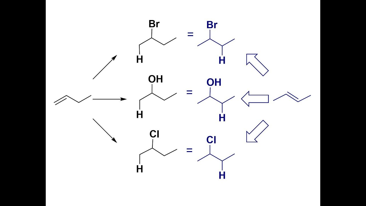natural product retrosynthesis Total syntheses of natural products organic chemistry info total syntheses names - year keywords - reagents named reactions total syntheses of natural products names -acknowlegment -acronyms used - a-j  synthetic scheme for total synthesis of -explanation.
