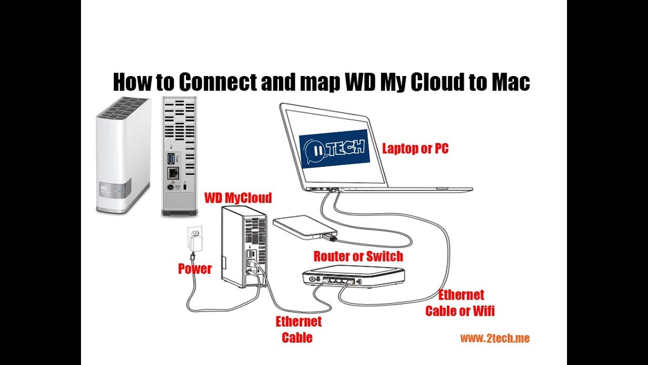 How To Connect Wd My Cloud To Mac Youtube