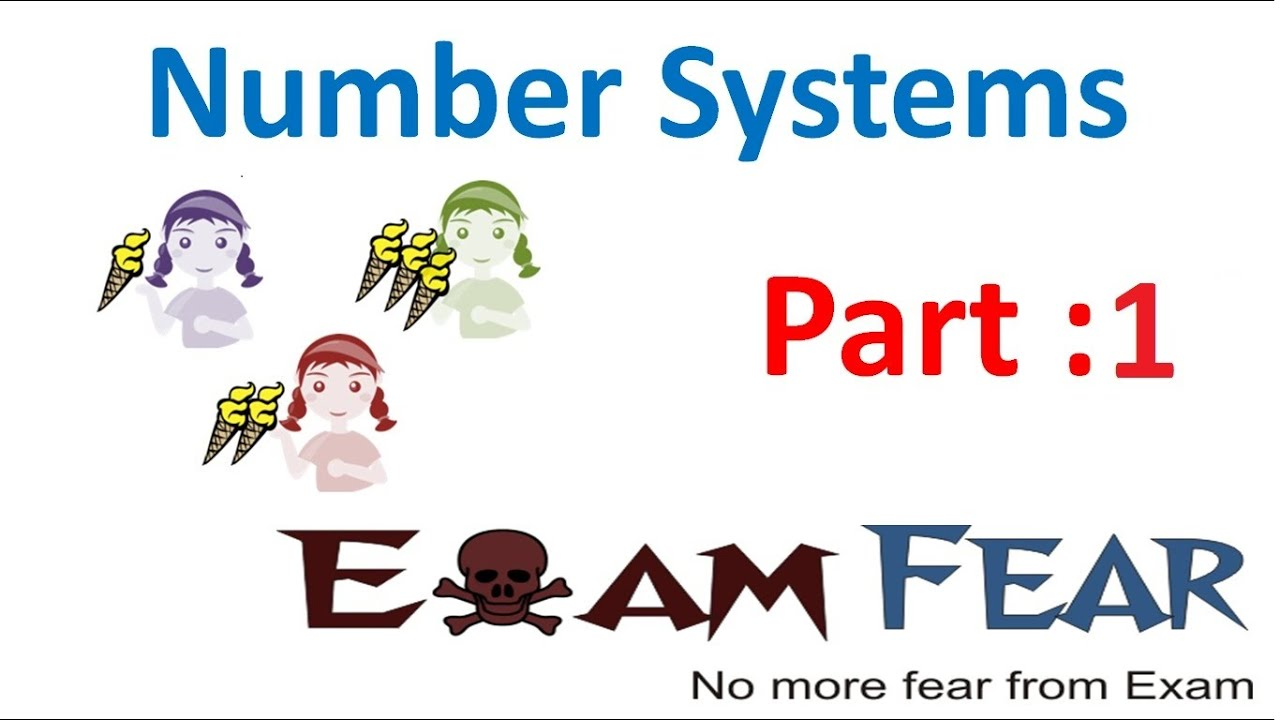 hight resolution of Maths Number Systems part 1 (Natural