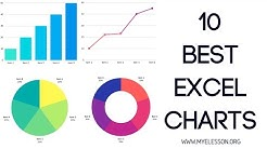 10 Best Charts in Excel