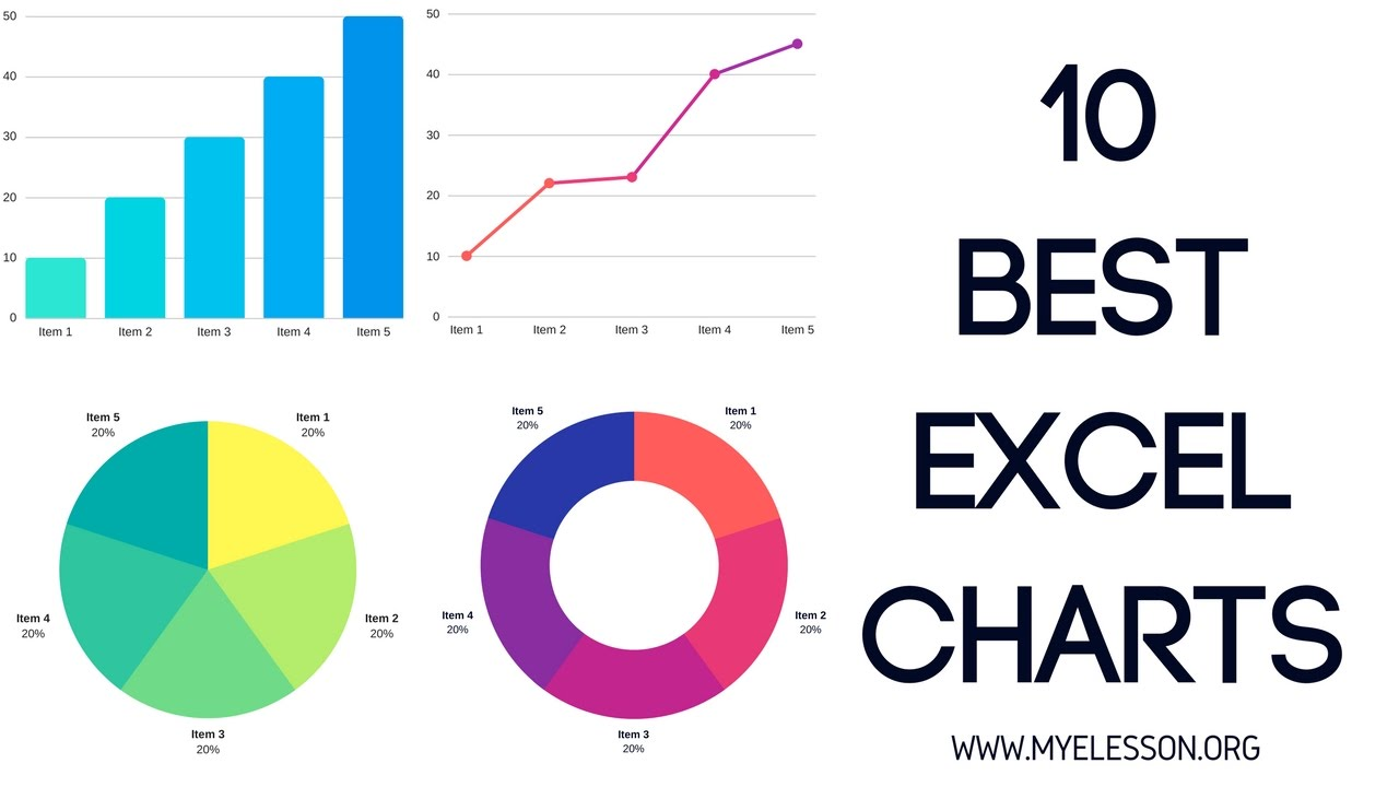 medium resolution of 10 best charts in excel