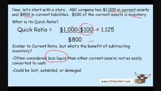 Quick (Acid Test) Ratio Analysis in 15 minutes - Financial Ratio Analysis Tutorial