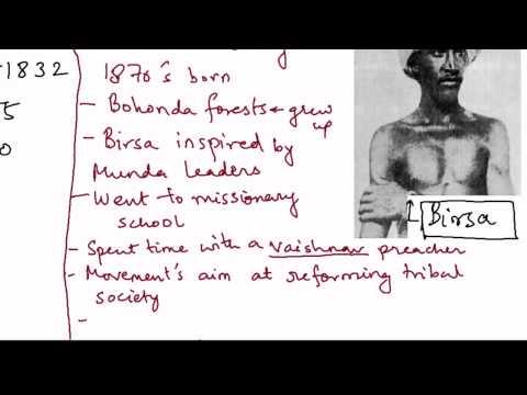The Birsa Movement
