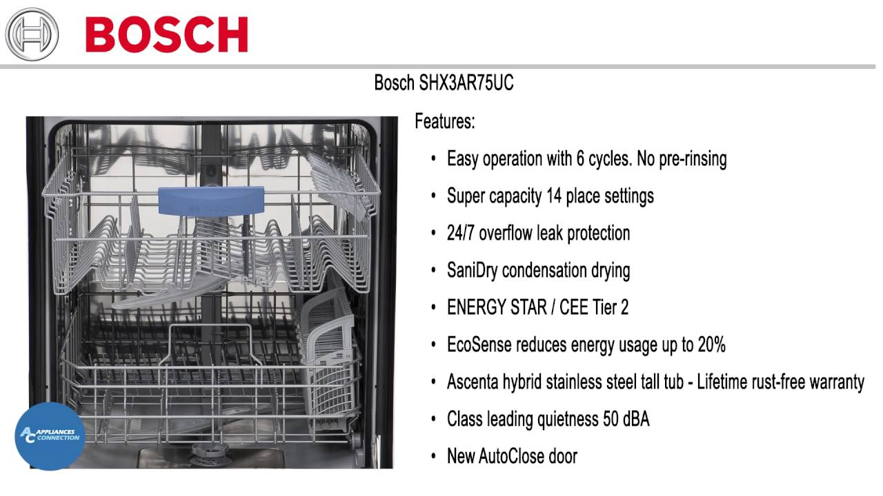 Bosch Built In Fully Integrated Dishwasher SHX3AR75UC at  www appliancesconnection com