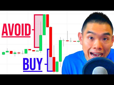 Forex Day Trading Secrets: Profitable Strategies To Profit In Bull & Bear Markets