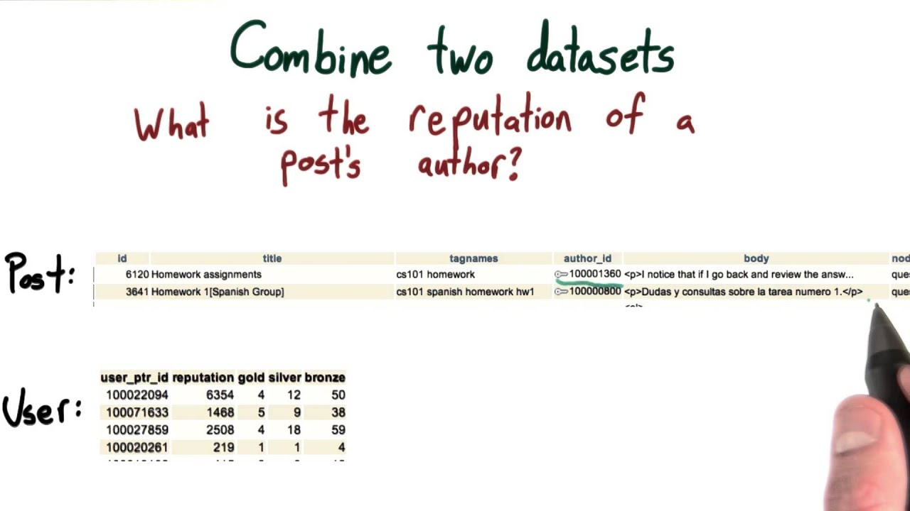 Combine Datasets - Intro to Hadoop and MapReduce
