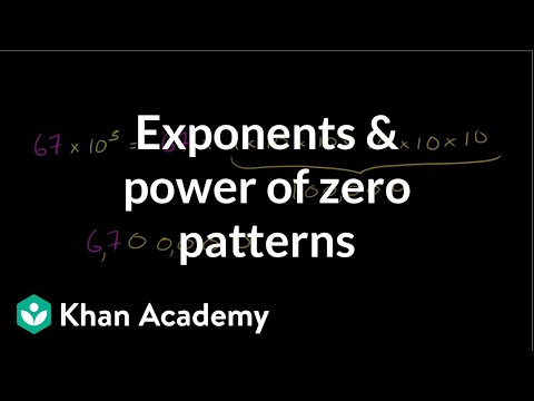 Exponents And Powers Of Zero Patterns | Pre-Algebra | Khan Academy