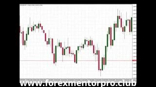 Simply the Best Forex London Open Breakout Trading Strategy by www.forexmentorpro.club