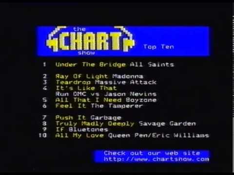 ITV Nightscreen 23rd May 1998