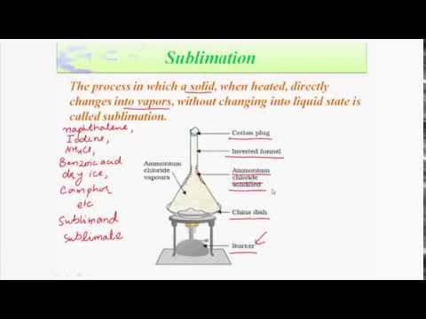 Sublimation & Solvent Extraction
