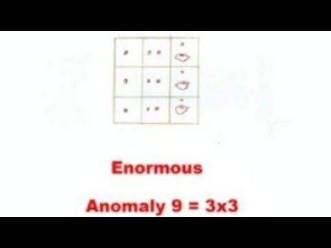 Enormous Anomaly Novena with Wrong number 9... from YouTube · Duration:  2 minutes 14 seconds