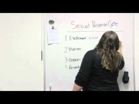 response video Sexual