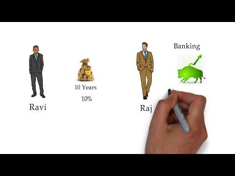 Bank Fixed Deposit or Investment in Same Bank Share