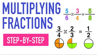 Multiplying Fractions Examples f๐r Building Number Sense!