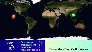 2017 Worldwide Cyclone Animation