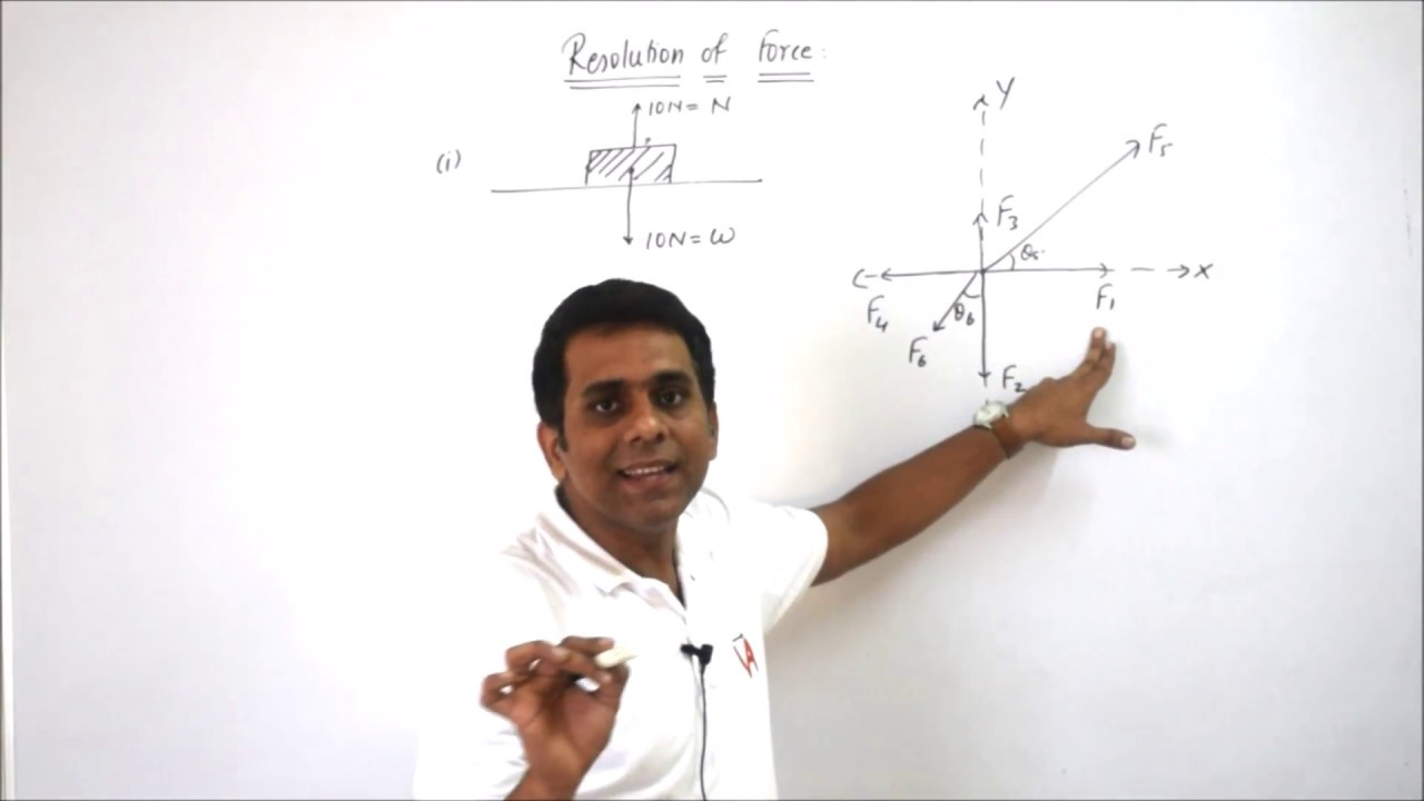 Lecture 3: Resolution of Forces (Part 2)