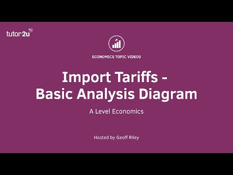 Import Tariffs - Basic Analysis