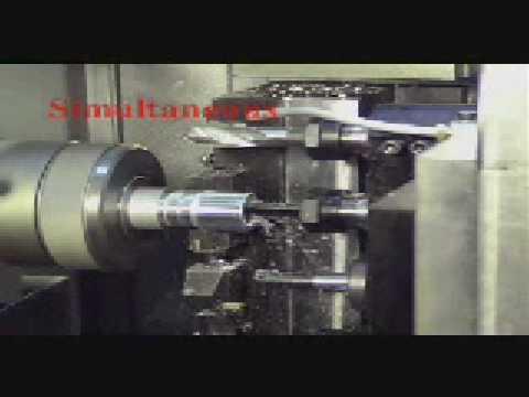 gts machine
